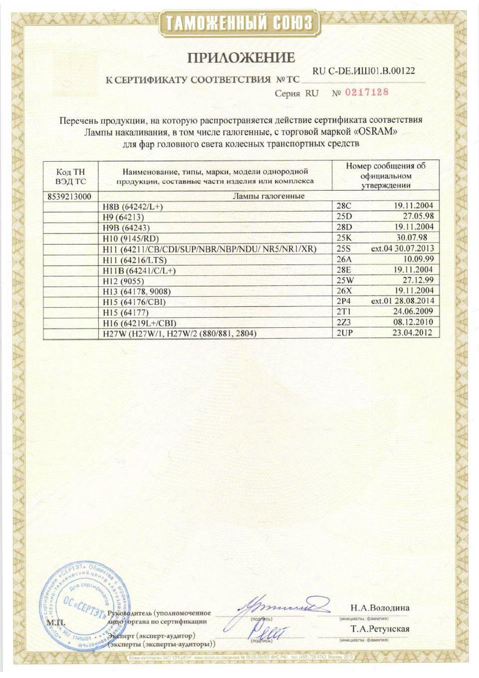Сертификация специалистов osram лицензирование и сертификация деятельности грузоперевозки